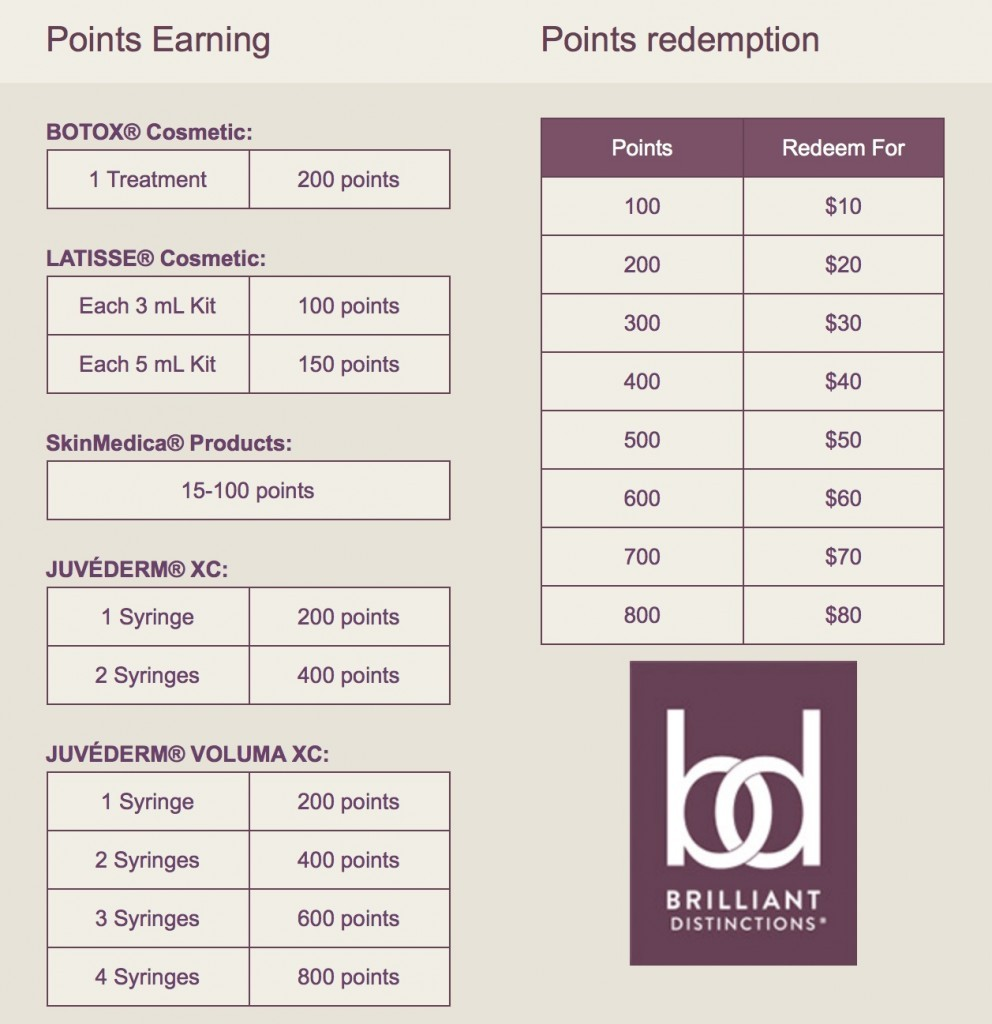 Points Earning, Brillant Distinctions